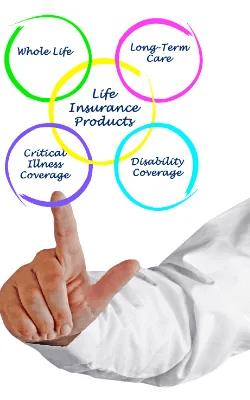Life Insurance Policy Surprise & Peoria AZ